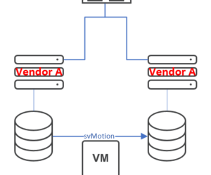Storage vMotion between arrays of same vendor