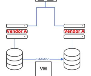 Storage vMotion between arrays of same vendor