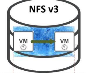 Slow VM snapshot deletion on NFS volumes on ESXi hosts